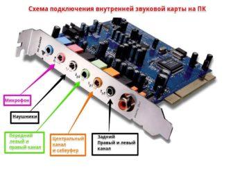 Звуковая карта какую роль играет казино вулкан игровые автоматы в москве