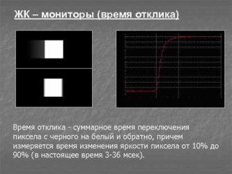 Что значит время отклика монитора?